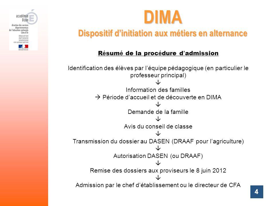 4 DIMA Dispositif dinitiation aux métiers en alternance R é sum é de la proc é dure d admission Identification des élèves par léquipe pédagogique (en