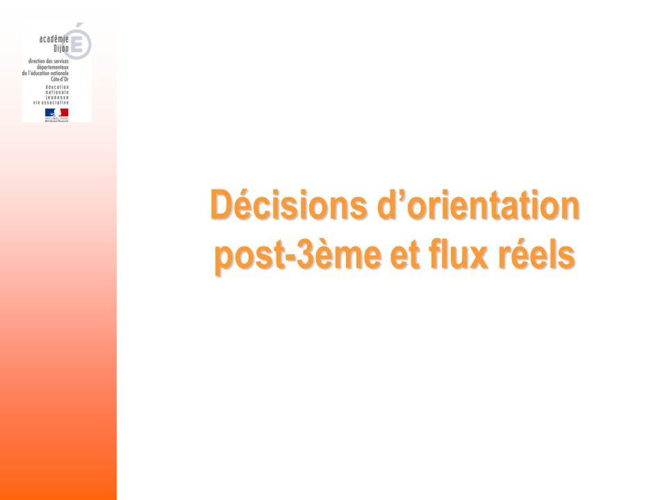Décisions dorientation post-3ème et flux réels