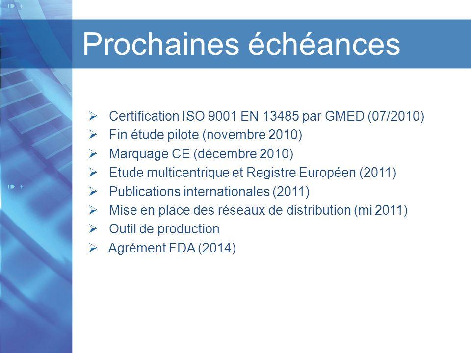 Titre de la présentation I Titre du chapitre I Version 1.1 I Date Certification ISO 9001 EN 13485 par GMED (07/2010) Fin étude pilote (novembre 2010)