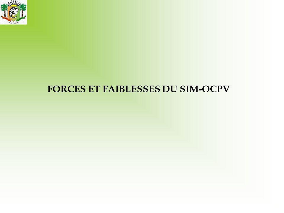 FORCES ET FAIBLESSES DU SIM-OCPV