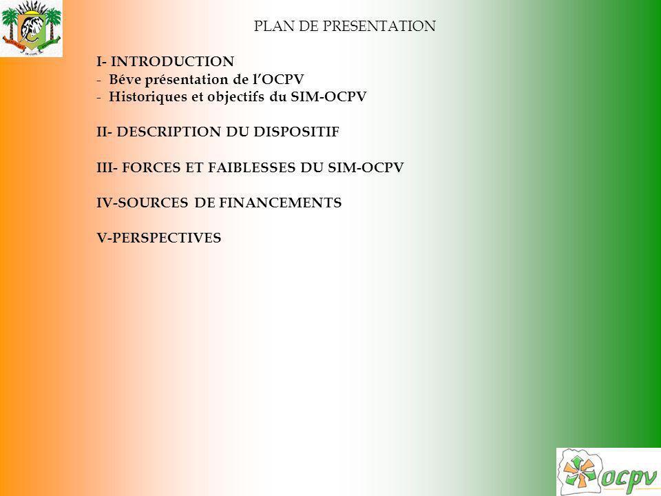 PLAN DE PRESENTATION I- INTRODUCTION - Béve présentation de lOCPV - Historiques et objectifs du SIM-OCPV II- DESCRIPTION DU DISPOSITIF III- FORCES ET FAIBLESSES DU SIM-OCPV IV-SOURCES DE FINANCEMENTS V-PERSPECTIVES