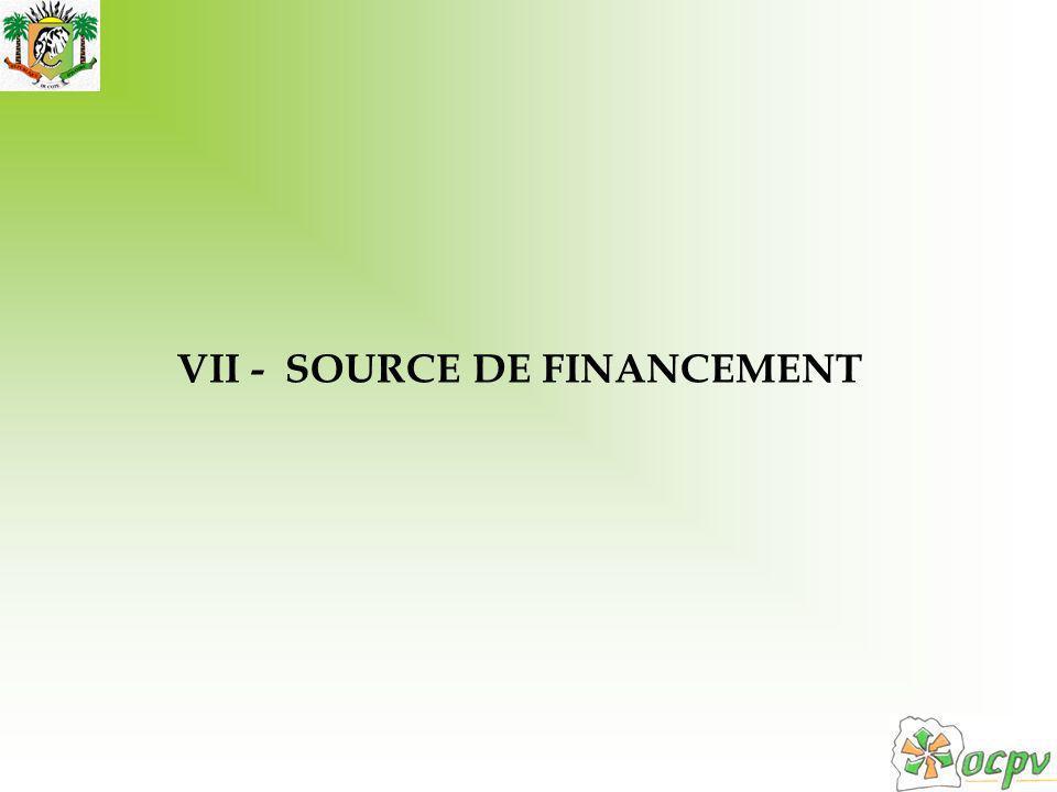 VII - SOURCE DE FINANCEMENT