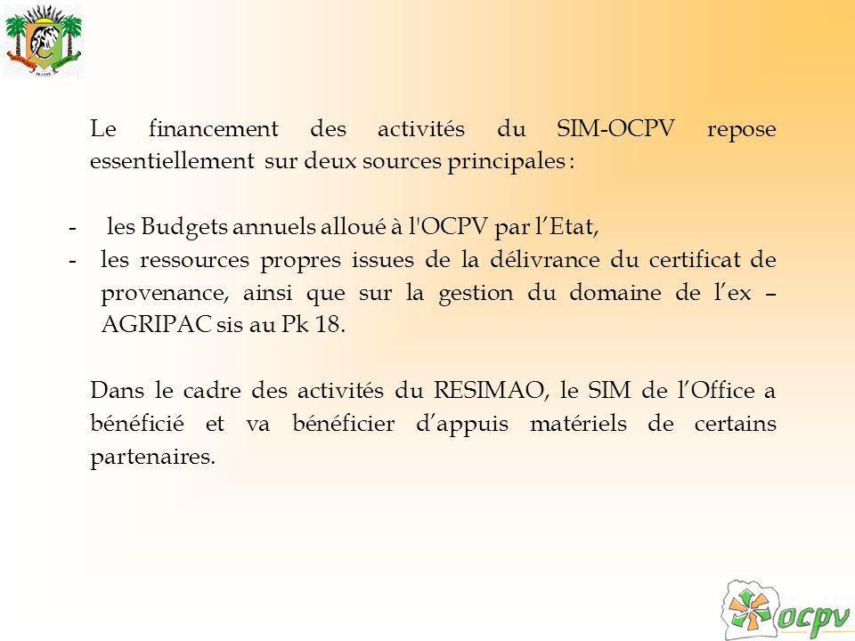 Le financement des activités du SIM-OCPV repose essentiellement sur deux sources principales : - les Budgets annuels alloué à l OCPV par lEtat, -les ressources propres issues de la délivrance du certificat de provenance, ainsi que sur la gestion du domaine de lex – AGRIPAC sis au Pk 18.