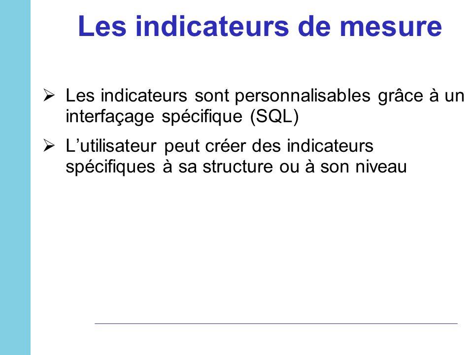 Les indicateurs de mesure Les indicateurs sont personnalisables grâce à un interfaçage spécifique (SQL) Lutilisateur peut créer des indicateurs spécif