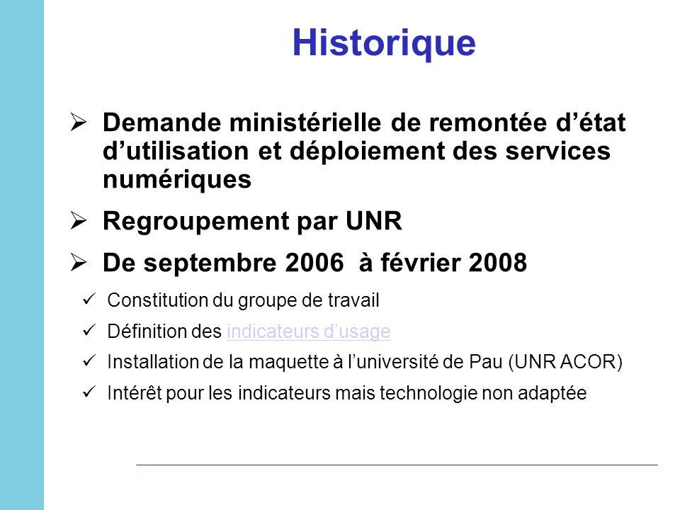 Historique Demande ministérielle de remontée détat dutilisation et déploiement des services numériques Regroupement par UNR De septembre 2006 à févrie