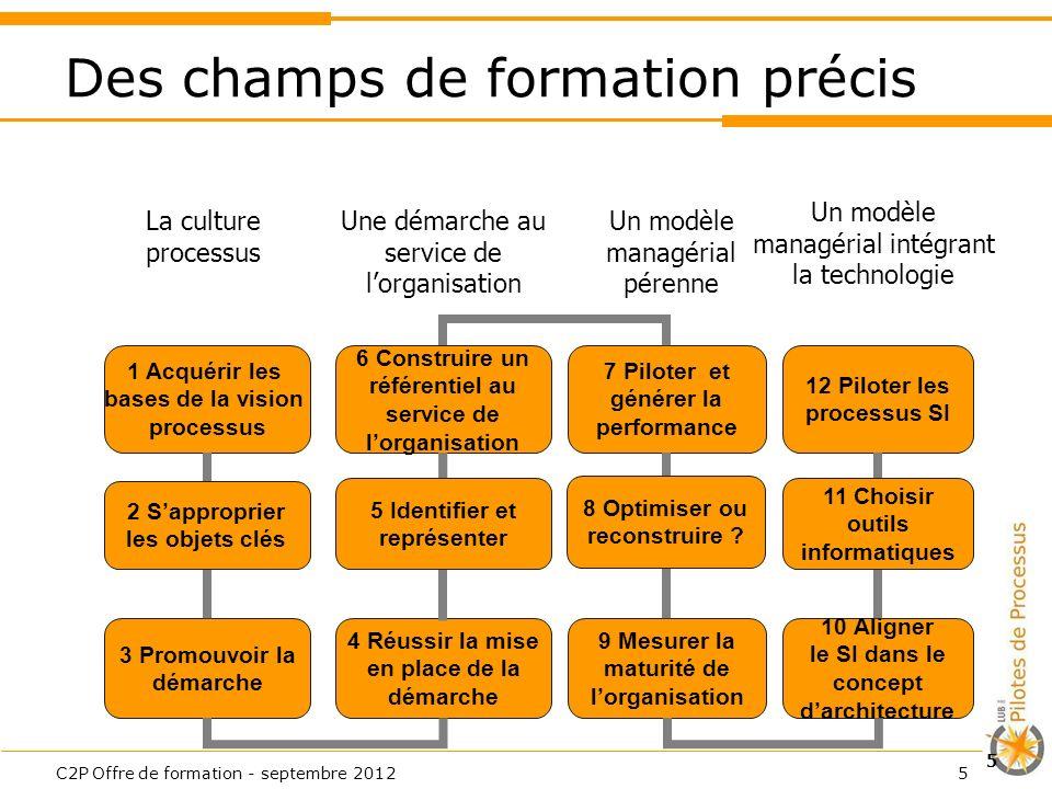 5 Des champs de formation précis La culture processus Une démarche au service de lorganisation Un modèle managérial pérenne Un modèle managérial intég