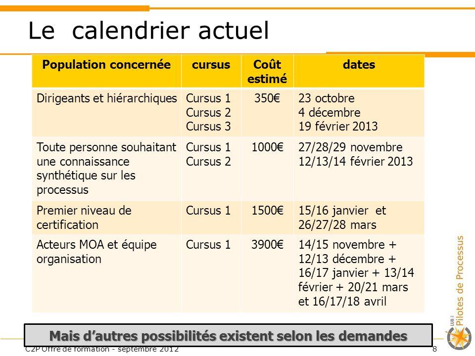 Le calendrier actuel C2P Offre de formation - septembre 20128 Population concernéecursusCoût estimé dates Dirigeants et hiérarchiquesCursus 1 Cursus 2