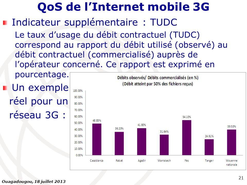 QoS de lInternet mobile 3G Indicateur supplémentaire : TUDC Le taux dusage du débit contractuel (TUDC) correspond au rapport du débit utilisé (observé