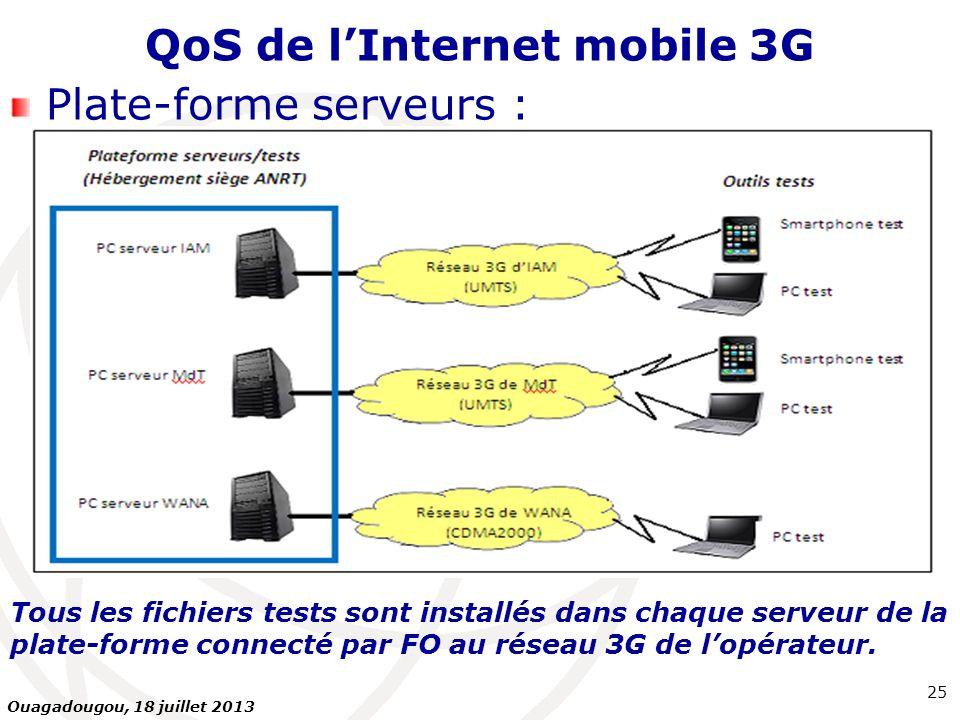 QoS de lInternet mobile 3G Plate-forme serveurs : Tous les fichiers tests sont installés dans chaque serveur de la plate-forme connecté par FO au rése