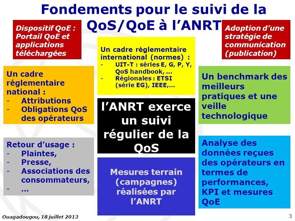 Fondements pour le suivi de la QoS/QoE à lANRT lANRT exerce un suivi régulier de la QoS Un cadre réglementaire national : -Attributions -Obligations Q