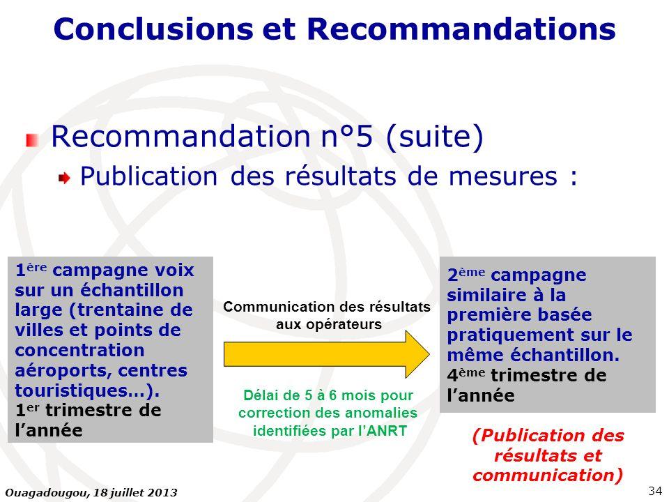 Conclusions et Recommandations Recommandation n°5 (suite) Publication des résultats de mesures : 1 ère campagne voix sur un échantillon large (trentai