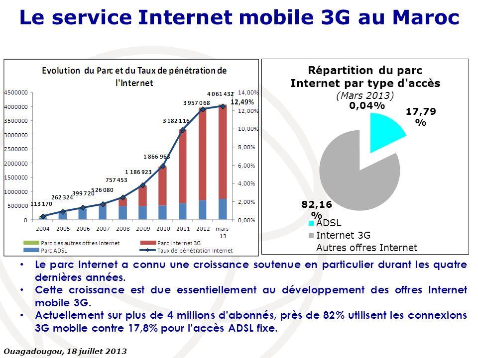Le parc Internet a connu une croissance soutenue en particulier durant les quatre dernières années. Cette croissance est due essentiellement au dévelo