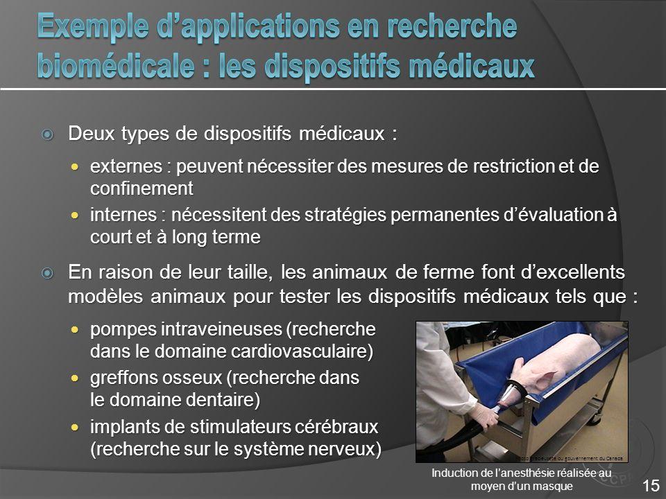 Deux types de dispositifs médicaux : Deux types de dispositifs médicaux : externes : peuvent nécessiter des mesures de restriction et de confinement e