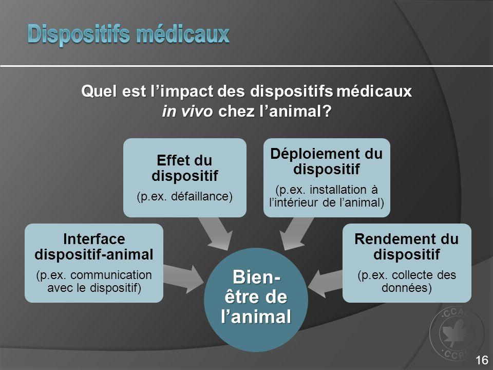 Quel est limpact des dispositifs médicaux in vivo chez lanimal? Bien- être de lanimal Interface dispositif-animal (p.ex. communication avec le disposi