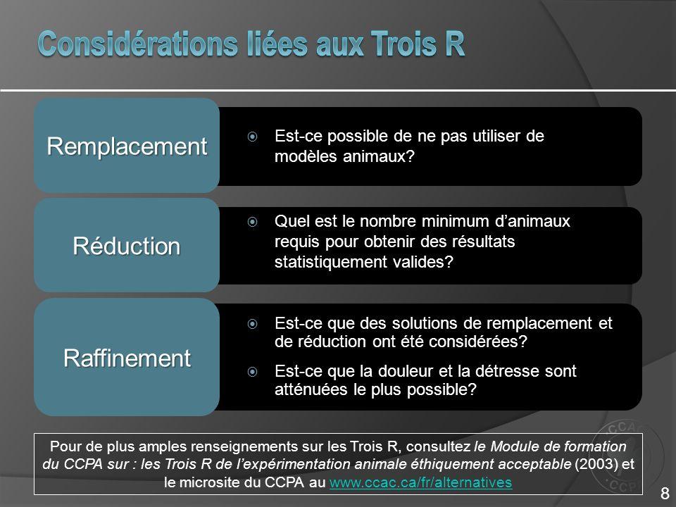 Raffinement Réduction Remplacement Pour de plus amples renseignements sur les Trois R, consultez le Module de formation du CCPA sur : les Trois R de l