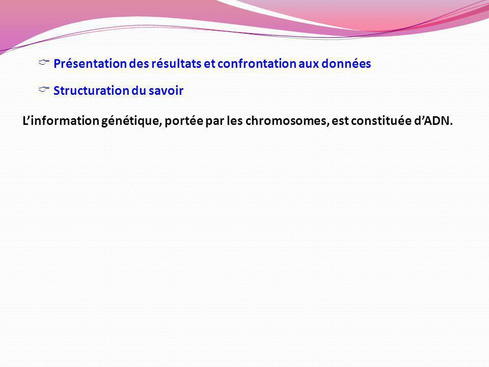 Linformation génétique, portée par les chromosomes, est constituée dADN. Présentation des résultats et confrontation aux données Structuration du savo