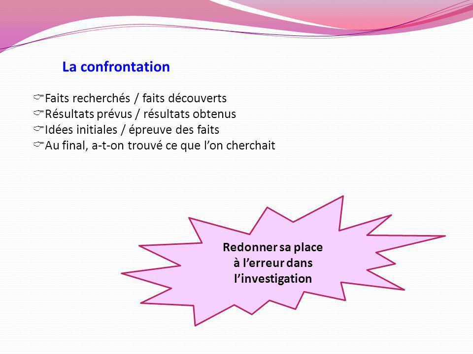 La confrontation Faits recherchés / faits découverts Résultats prévus / résultats obtenus Idées initiales / épreuve des faits Au final, a-t-on trouvé
