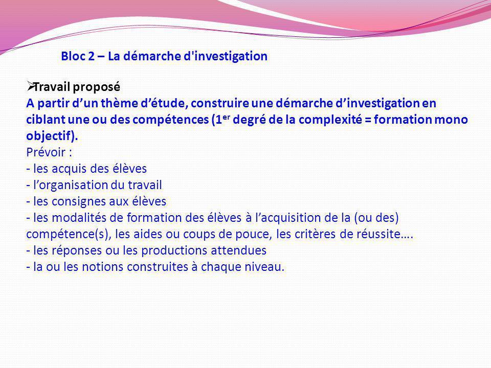 Travail proposé A partir dun thème détude, construire une démarche dinvestigation en ciblant une ou des compétences (1 er degré de la complexité = for