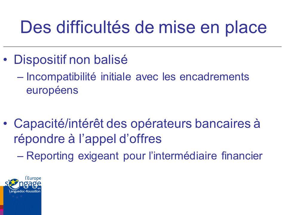 Des difficultés de mise en place Dispositif non balisé –Incompatibilité initiale avec les encadrements européens Capacité/intérêt des opérateurs bancaires à répondre à lappel doffres –Reporting exigeant pour lintermédiaire financier