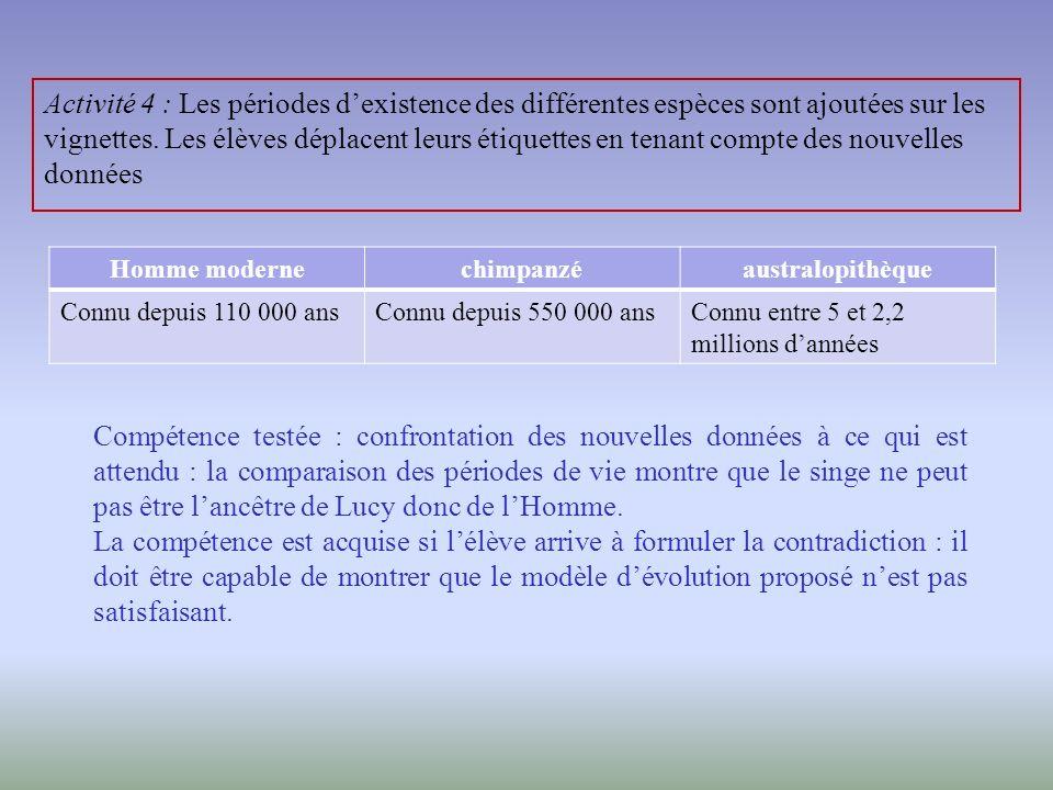 TEMPS Chimpanzé Volume du cerveau :330 à 440 cm 3 Mâchoires : forme en U Locomotion : brachiation et quadrupédie Australopithèque (Lucy) Volume du cer