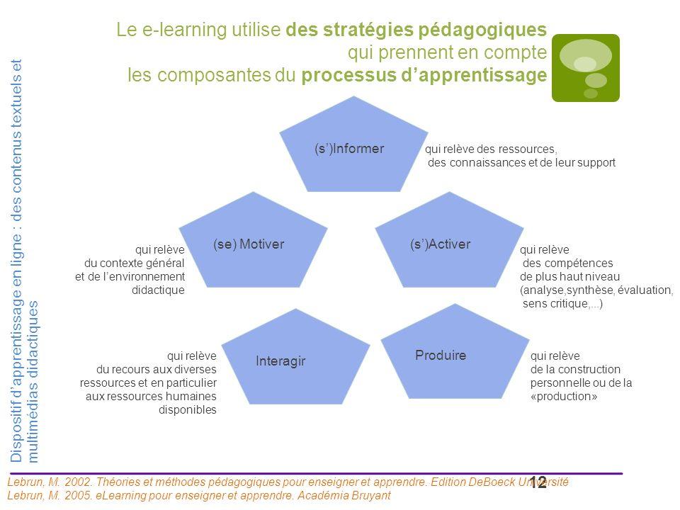Sinformer Produire Sactiver, interagir Se motiver Le e-learning utilise des stratégies pédagogiques qui prennent en compte les composantes du processus dapprentissage