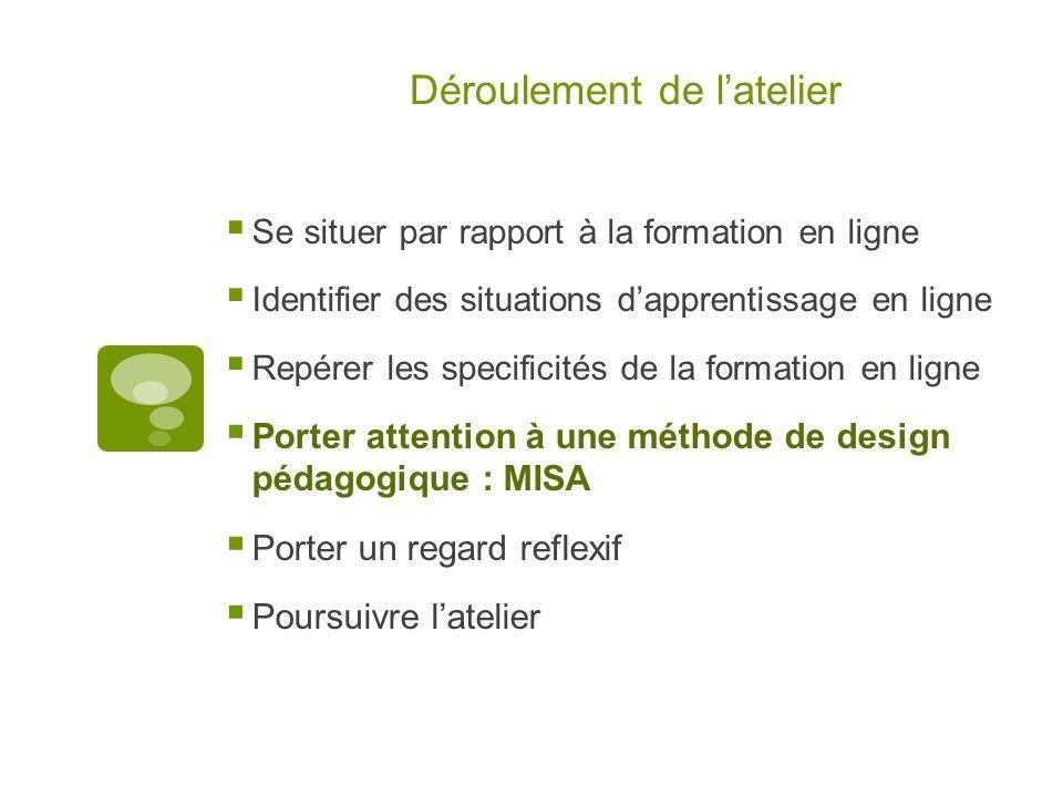 Porter attention à une démarche de conception pédagogique Intentions : Identifier la méthode MISA Expliciter les étapes de la démarche