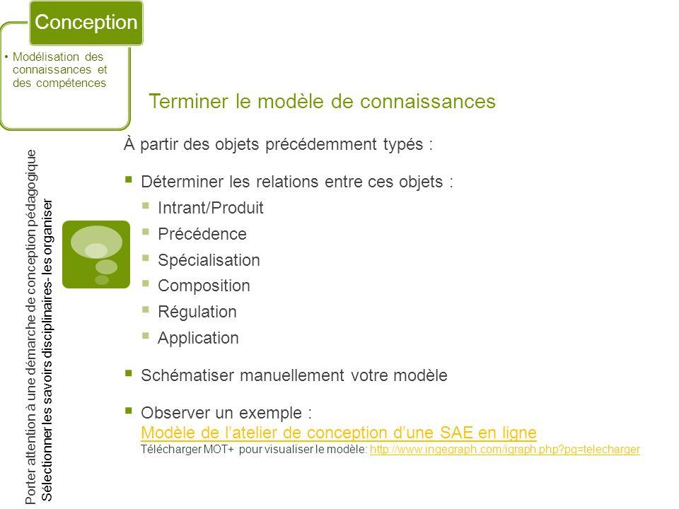 Structurer les événements dapprentissage Nommer les événements dapprentissage Exploiter la taxonomie des habiletés Modélisation des habiletés Télécharger MOT+ pour visualiser le modèle: http://www.ingegraph.com/igraph.php?pg=telecharger http://www.ingegraph.com/igraph.php?pg=telecharger Ordonner les événements dapprentissage Respecter les 3 temps pédagogiques : (Préparation-Réalisation-Intégration) Expliciter les ressources à mobiliser Remplir le gabarit de RÉA Gabarit-REA.docx Planifier les modalités dévaluation Quand .