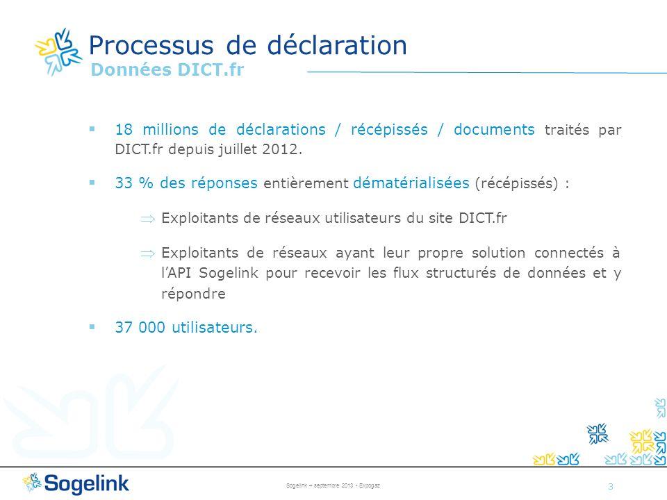 Processus de déclaration 18 millions de déclarations / récépissés / documents traités par DICT.fr depuis juillet 2012. 33 % des réponses entièrement d