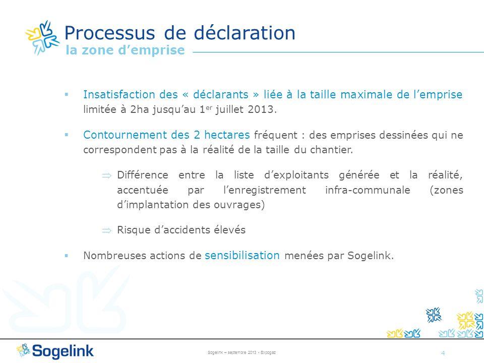 5 Evolution des tentatives de saisies demprises supérieures à la limite réglementaire (pour les DT et les DICT) % Processus de déclaration la zone demprise Limite de 2 ha Limite de 20 ha Sogelink – septembre 2013 - Expogaz