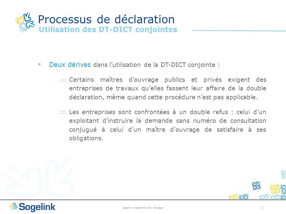 8 Processus de déclaration Réalisation des DT Evolution de la part des DICT ayant fait lobjet dune DT, hors DT- DICT conjointes Juil-11 Juil-12 Juil-13 Sogelink – septembre 2013 - Expogaz