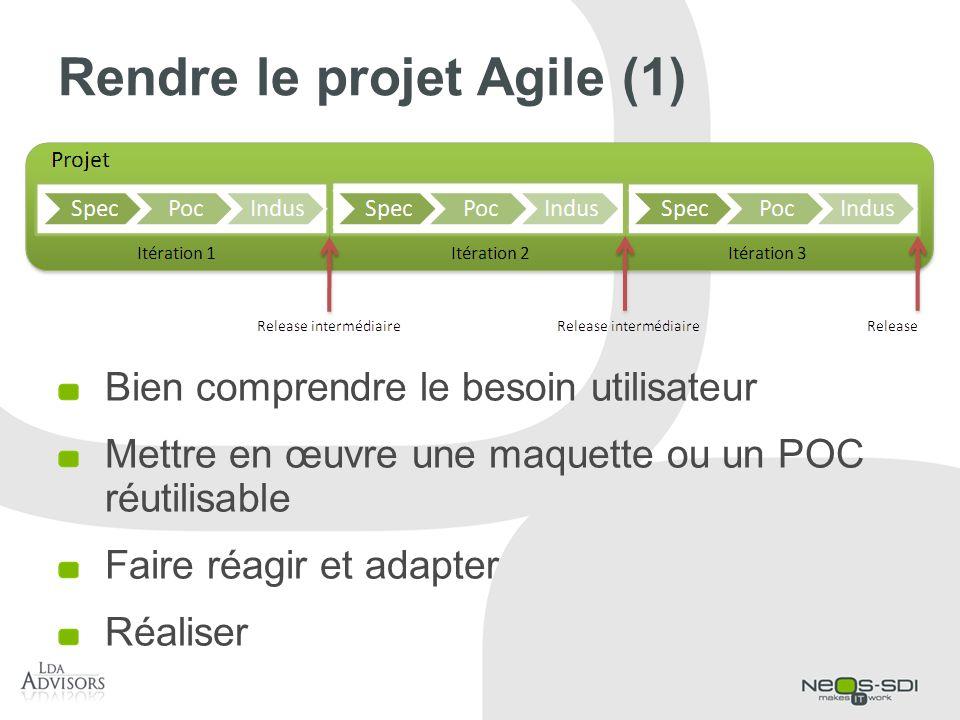 Rendre le projet Agile (1) Bien comprendre le besoin utilisateur Mettre en œuvre une maquette ou un POC réutilisable Faire réagir et adapter Réaliser