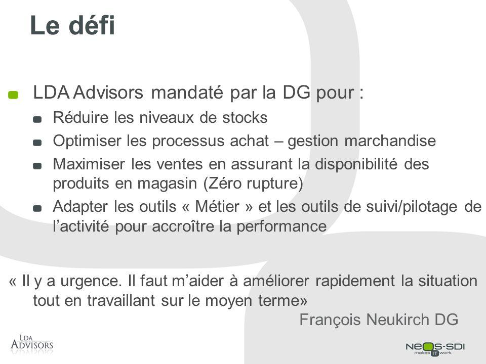Le défi LDA Advisors mandaté par la DG pour : Réduire les niveaux de stocks Optimiser les processus achat – gestion marchandise Maximiser les ventes e