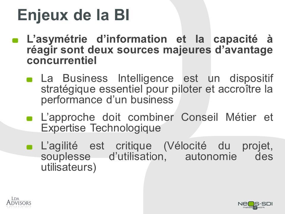 Enjeux de la BI Lasymétrie dinformation et la capacité à réagir sont deux sources majeures davantage concurrentiel La Business Intelligence est un dis
