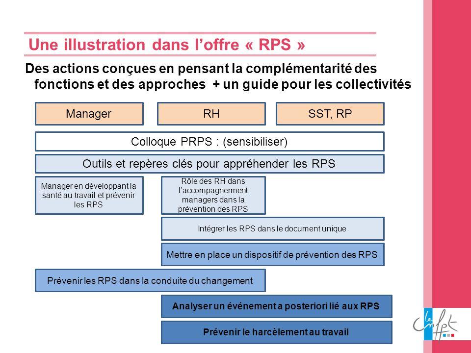 Une illustration dans loffre « RPS » Des actions conçues en pensant la complémentarité des fonctions et des approches + un guide pour les collectivité