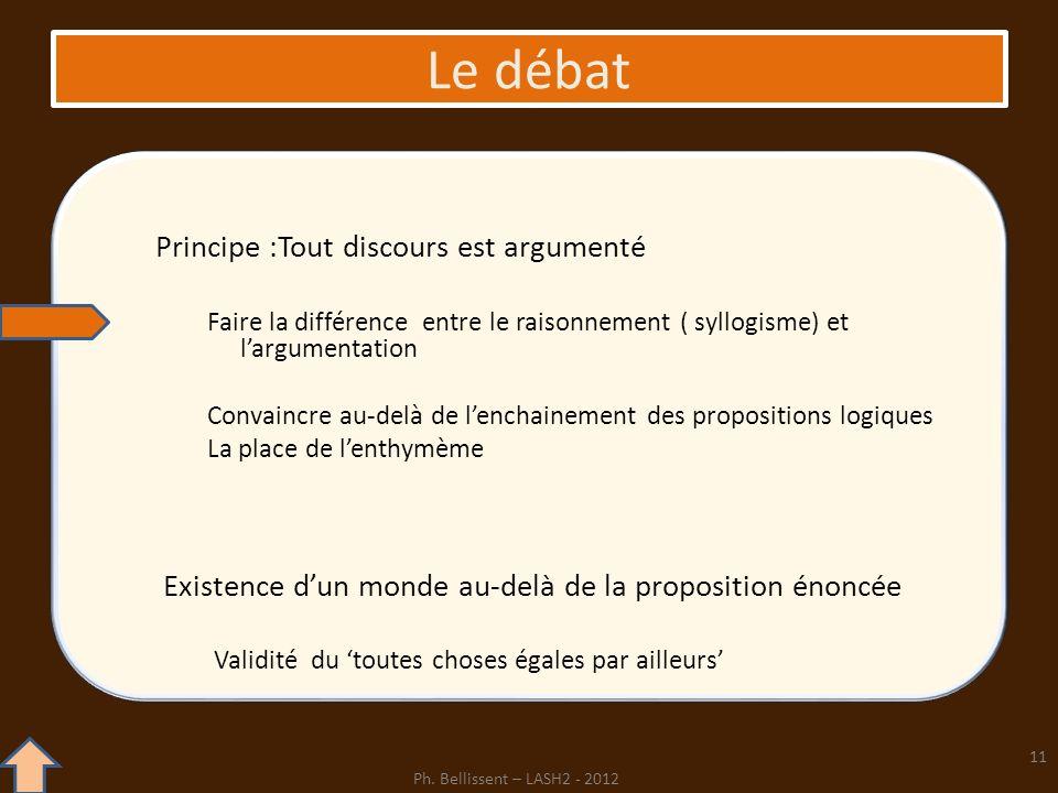 Le débat Principe :Tout discours est argumenté Faire la différence entre le raisonnement ( syllogisme) et largumentation Convaincre au-delà de lenchai