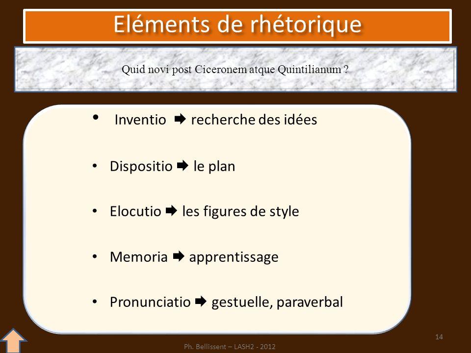 Inventio recherche des idées Dispositio le plan Elocutio les figures de style Memoria apprentissage Pronunciatio gestuelle, paraverbal Quid novi post