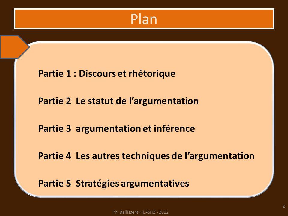 Plan Partie 1 : Discours et rhétorique Partie 2 Le statut de largumentation Partie 3 argumentation et inférence Partie 4 Les autres techniques de largumentation Partie 5 Implicite, Doxa, Topoi Partie 6 Stratégies argumentatives 53 Ph.