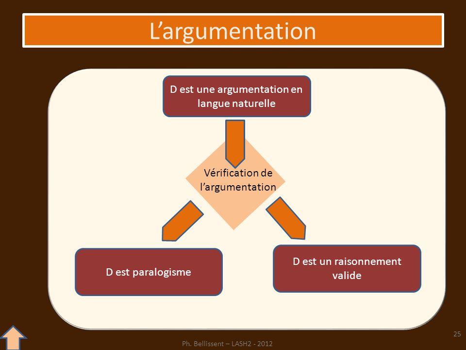 Largumentation 25 Ph. Bellissent – LASH2 - 2012 D est une argumentation en langue naturelle D est un raisonnement valide D est paralogisme Vérificatio