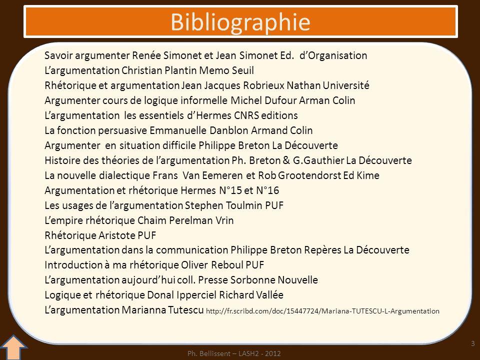 Bibliographie Savoir argumenter Renée Simonet et Jean Simonet Ed. dOrganisation Largumentation Christian Plantin Memo Seuil Rhétorique et argumentatio