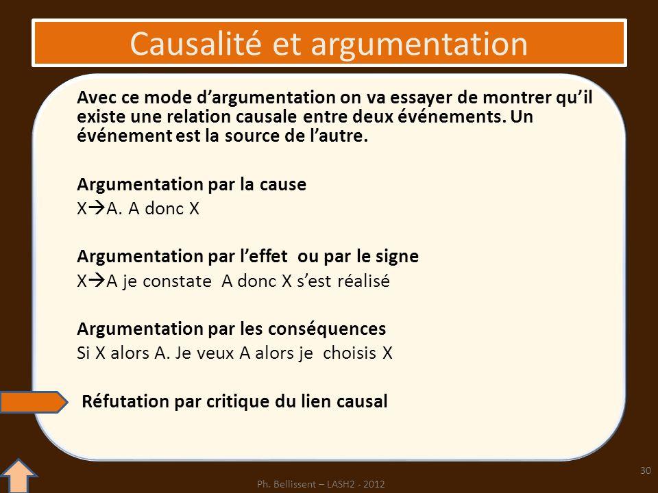 Causalité et argumentation Avec ce mode dargumentation on va essayer de montrer quil existe une relation causale entre deux événements. Un événement e