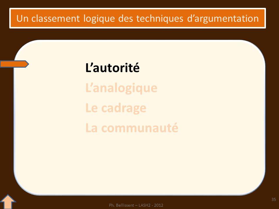 Un classement logique des techniques dargumentation Lautorité Lanalogique Le cadrage La communauté 35 Ph. Bellissent – LASH2 - 2012
