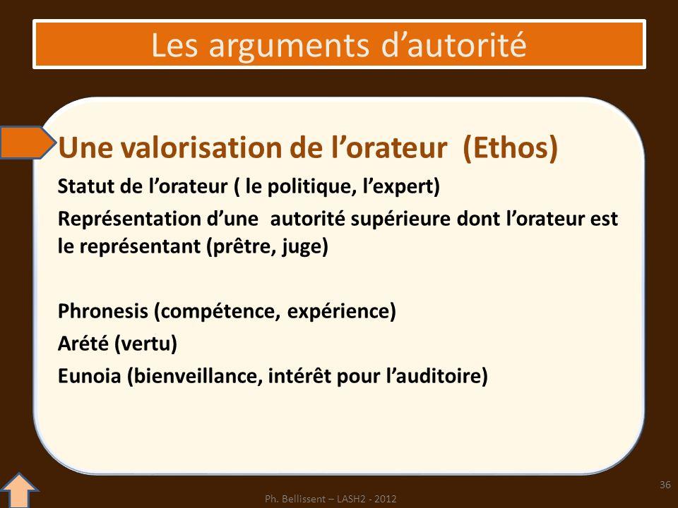 Les arguments dautorité Une valorisation de lorateur (Ethos) Statut de lorateur ( le politique, lexpert) Représentation dune autorité supérieure dont