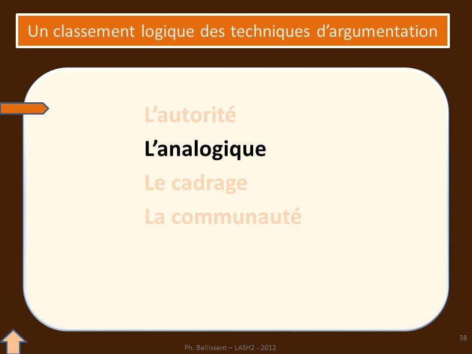 Un classement logique des techniques dargumentation Lautorité Lanalogique Le cadrage La communauté 38 Ph. Bellissent – LASH2 - 2012