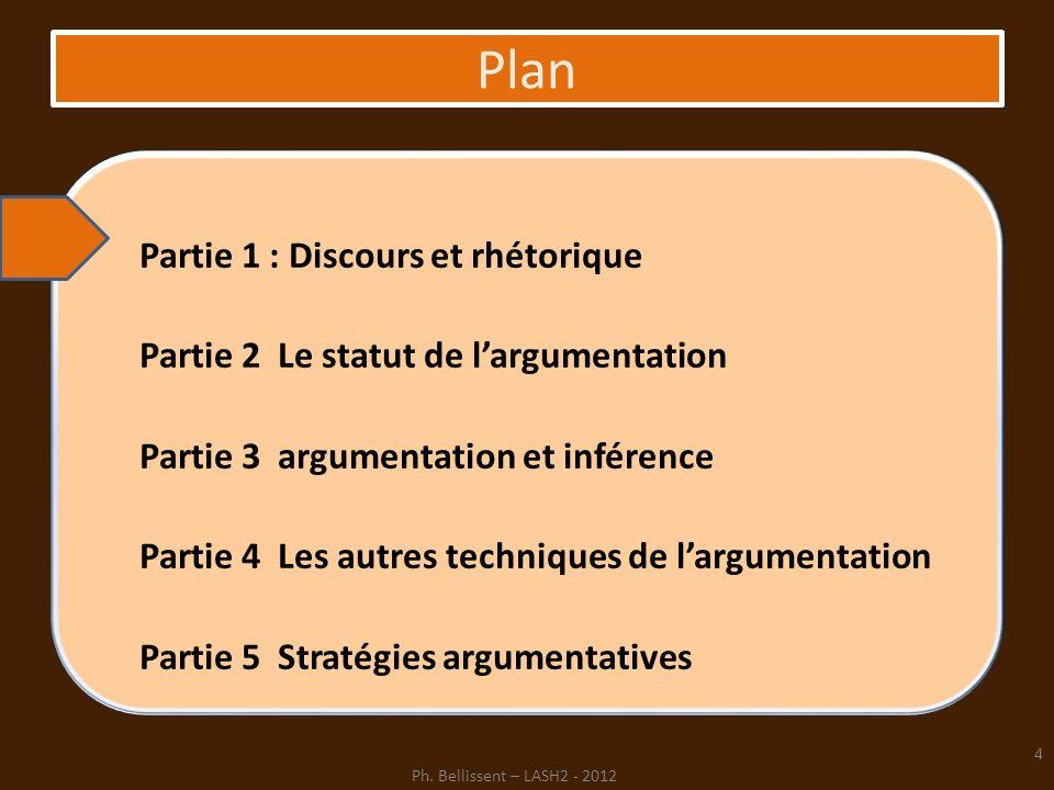 Plan Partie 1 : Discours et rhétorique Partie 2 Le statut de largumentation Partie 3 argumentation et inférence Partie 4 Les autres techniques de largumentation Partie 5 Stratégies argumentatives 15 Ph.