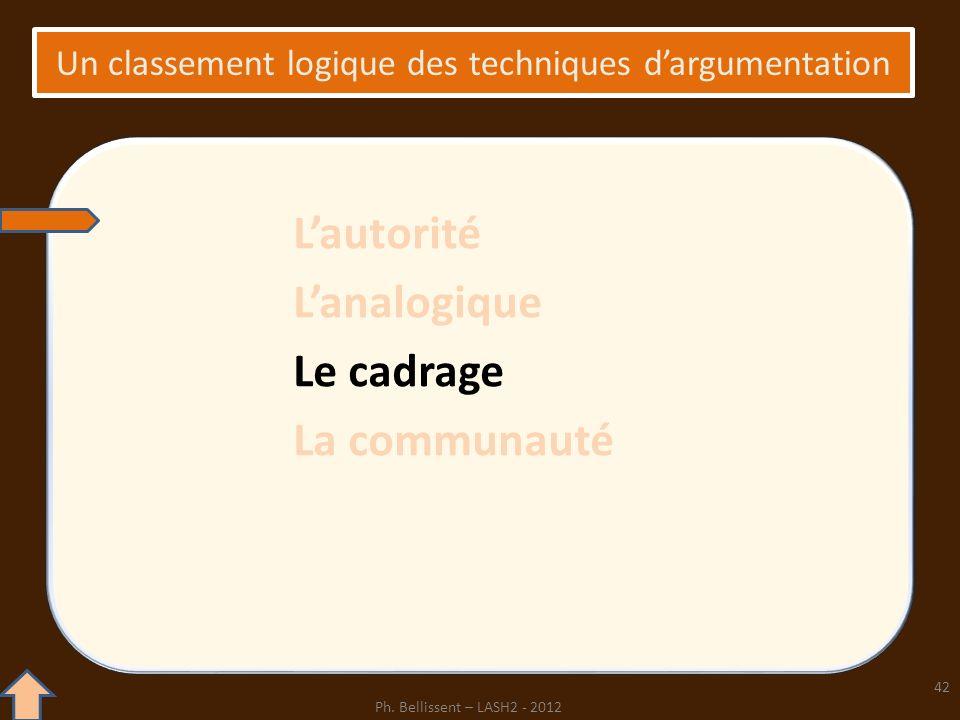 Un classement logique des techniques dargumentation Lautorité Lanalogique Le cadrage La communauté 42 Ph. Bellissent – LASH2 - 2012