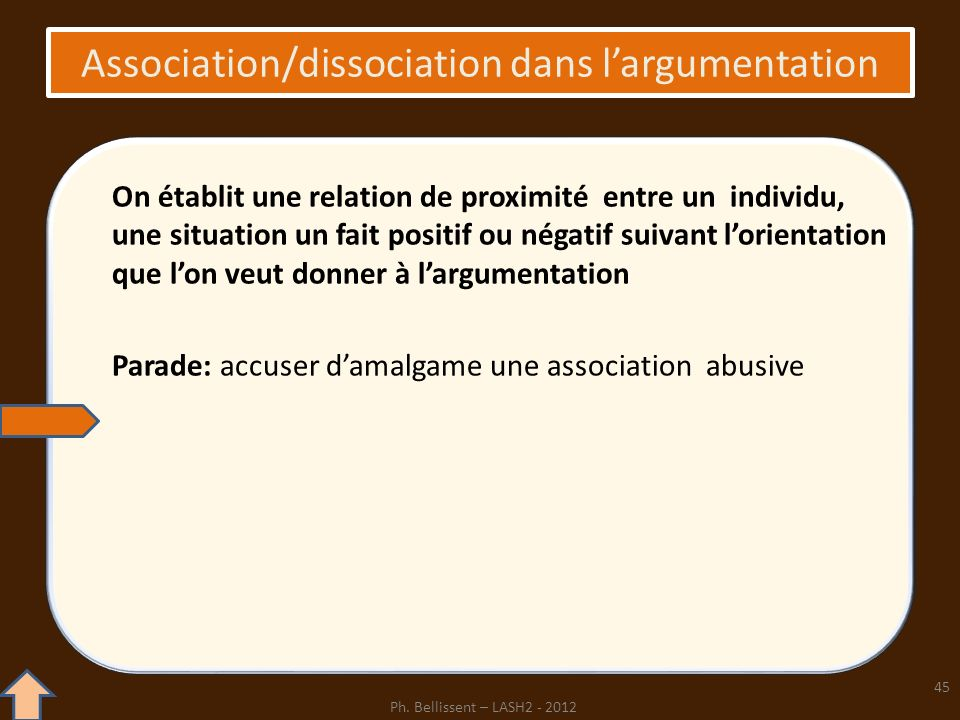 Association/dissociation dans largumentation On établit une relation de proximité entre un individu, une situation un fait positif ou négatif suivant