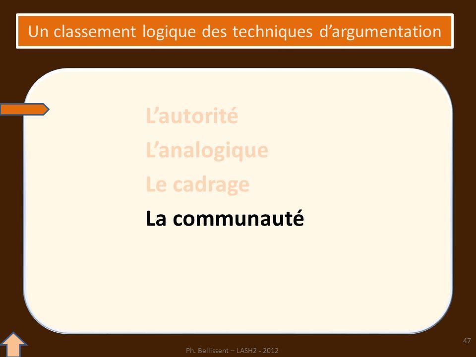 Un classement logique des techniques dargumentation Lautorité Lanalogique Le cadrage La communauté 47 Ph. Bellissent – LASH2 - 2012
