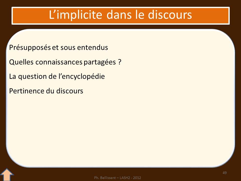 Présupposés et sous entendus Quelles connaissances partagées ? La question de lencyclopédie Pertinence du discours 49 Limplicite dans le discours Ph.