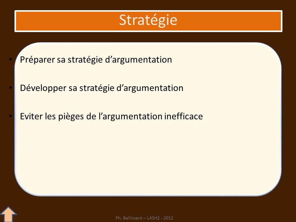 Préparer sa stratégie dargumentation Développer sa stratégie dargumentation Eviter les pièges de largumentation inefficace Stratégie Ph. Bellissent –