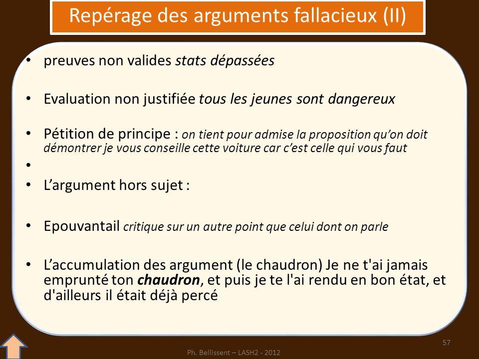 preuves non valides stats dépassées Evaluation non justifiée tous les jeunes sont dangereux Pétition de principe : on tient pour admise la proposition